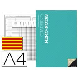 Bloc Additio planificacion semanal catalan