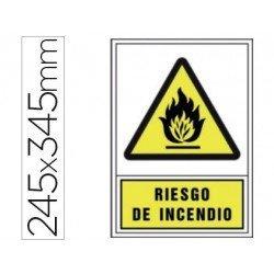 Señal Syssa riesgo incendio